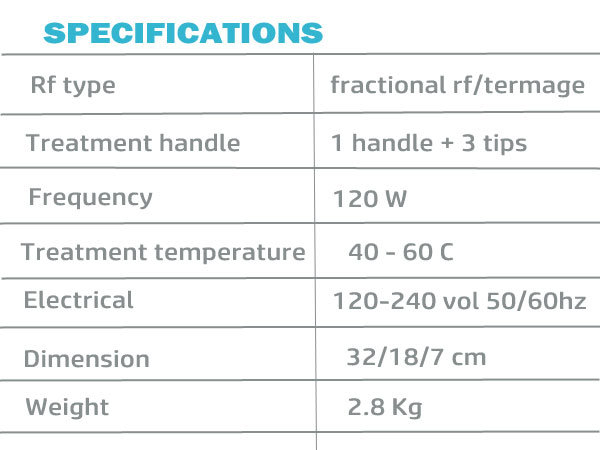 RF fractional Specifications