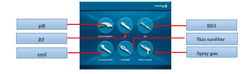 display Phototherapy equipment functions.JPG